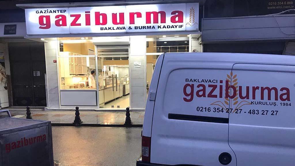 Gaziburma