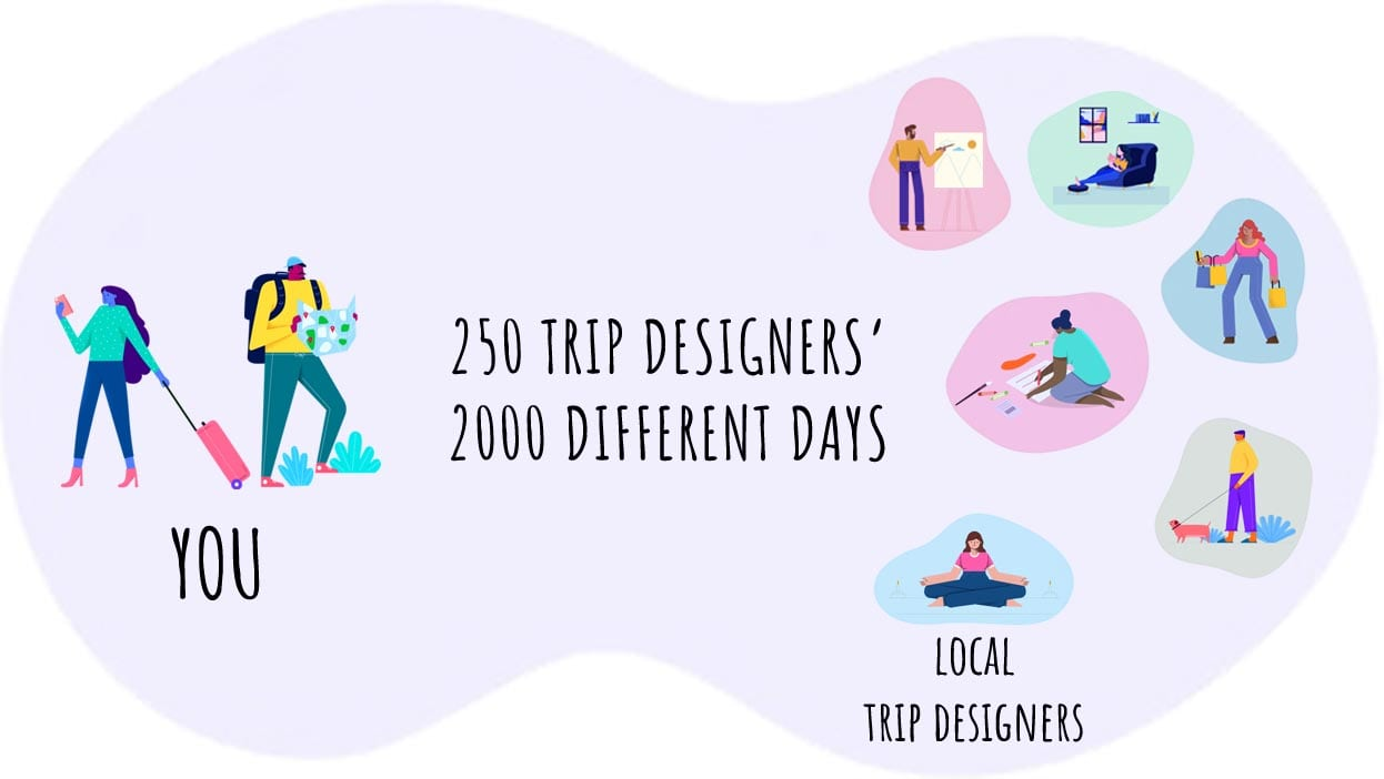 tripster-way-26-250-trip-designers-min